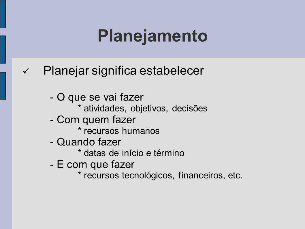 Planejamento Planejar significa estabelecer - O que se vai fazer * atividades, objetivos, decisões - Com quem fazer * recursos humanos - Quando fazer