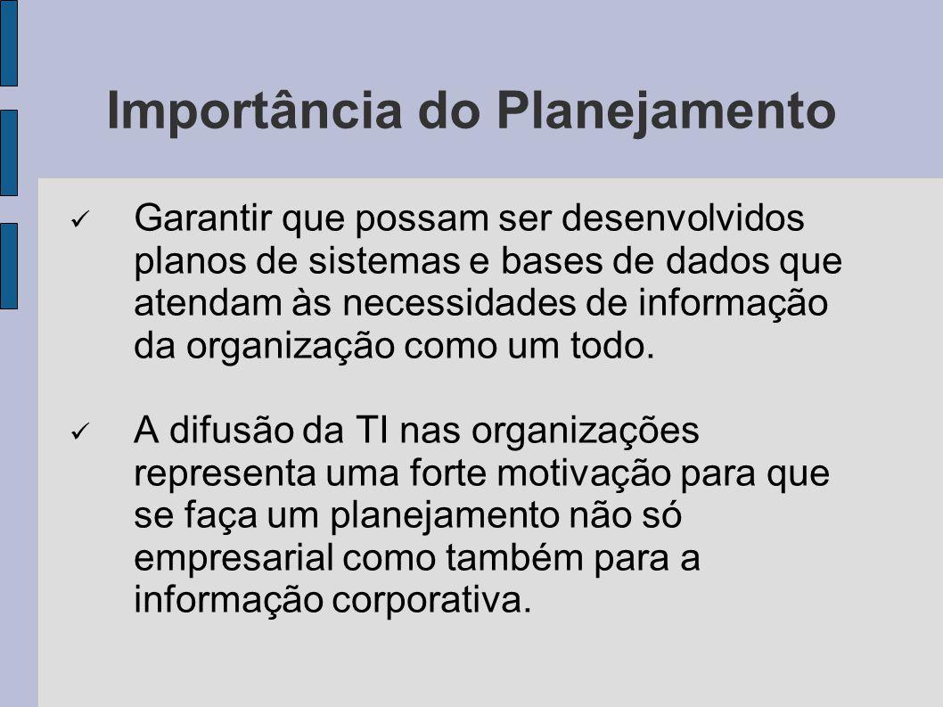 Importância do Planejamento Garantir que possam ser desenvolvidos planos de sistemas e bases de dados que atendam às necessidades de informação da org