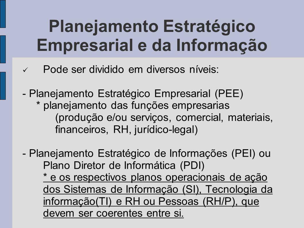 Planejamento Estratégico Empresarial e da Informação Pode ser dividido em diversos níveis: - Planejamento Estratégico Empresarial (PEE) * planejamento