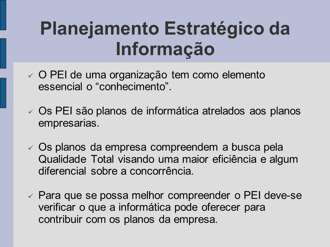 """Planejamento Estratégico da Informação O PEI de uma organização tem como elemento essencial o """"conhecimento"""". Os PEI são planos de informática atrelad"""