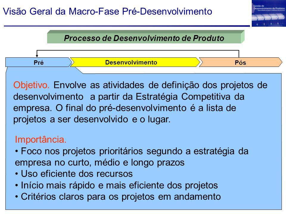 Visão Geral da Macro-Fase Pré-Desenvolvimento Desenvolvimento Pós Pré Processo de Desenvolvimento de Produto Objetivo. Envolve as atividades de defini