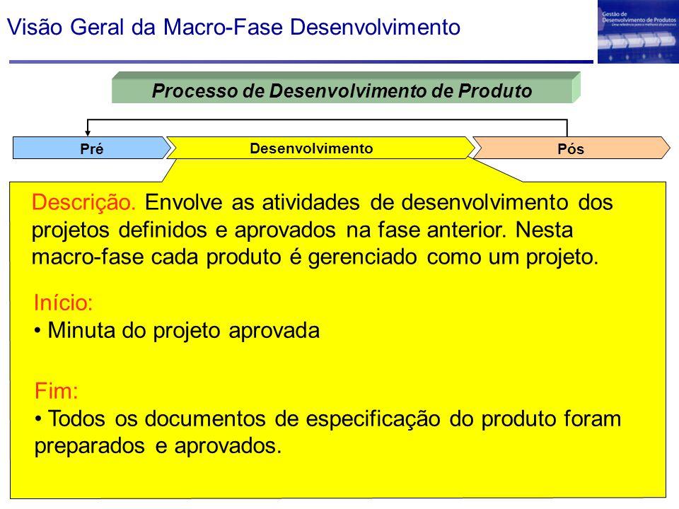 Visão Geral da Macro-Fase Desenvolvimento Desenvolvimento PósPré Processo de Desenvolvimento de Produto Descrição. Envolve as atividades de desenvolvi