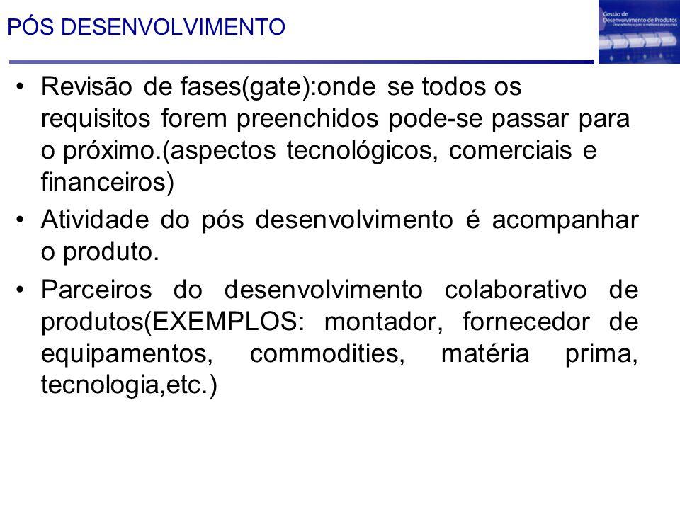 PÓS DESENVOLVIMENTO Revisão de fases(gate):onde se todos os requisitos forem preenchidos pode-se passar para o próximo.(aspectos tecnológicos, comerci