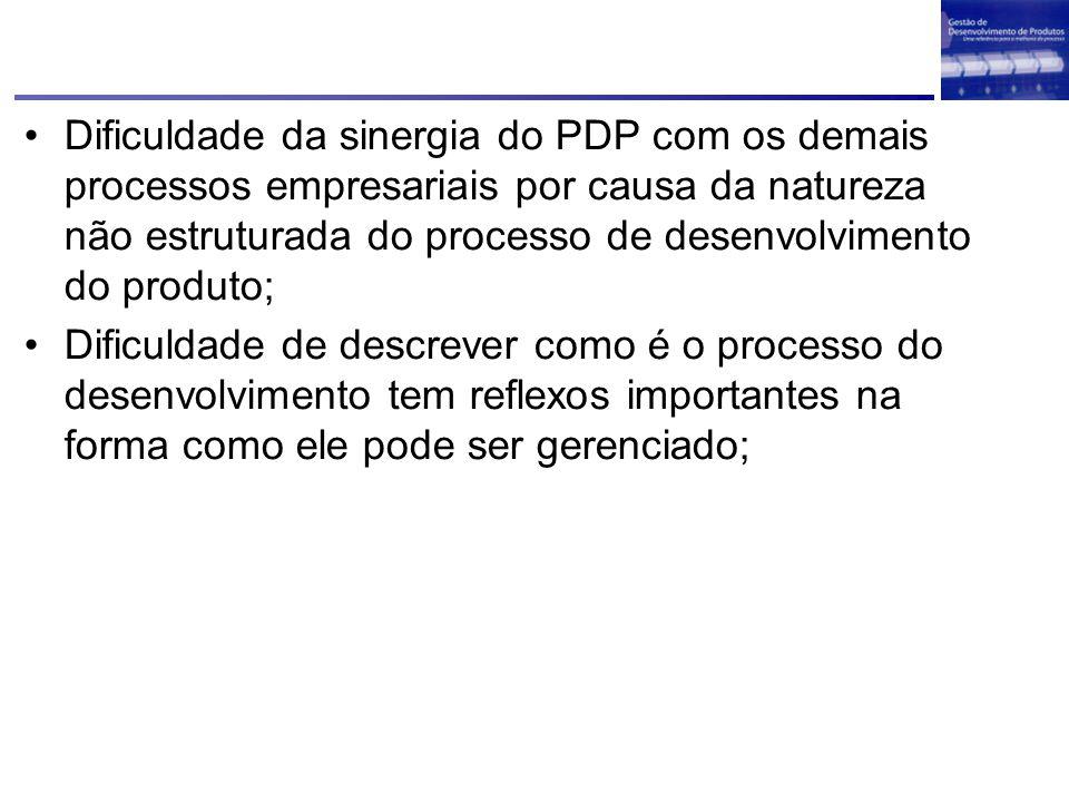 Dificuldade da sinergia do PDP com os demais processos empresariais por causa da natureza não estruturada do processo de desenvolvimento do produto; D