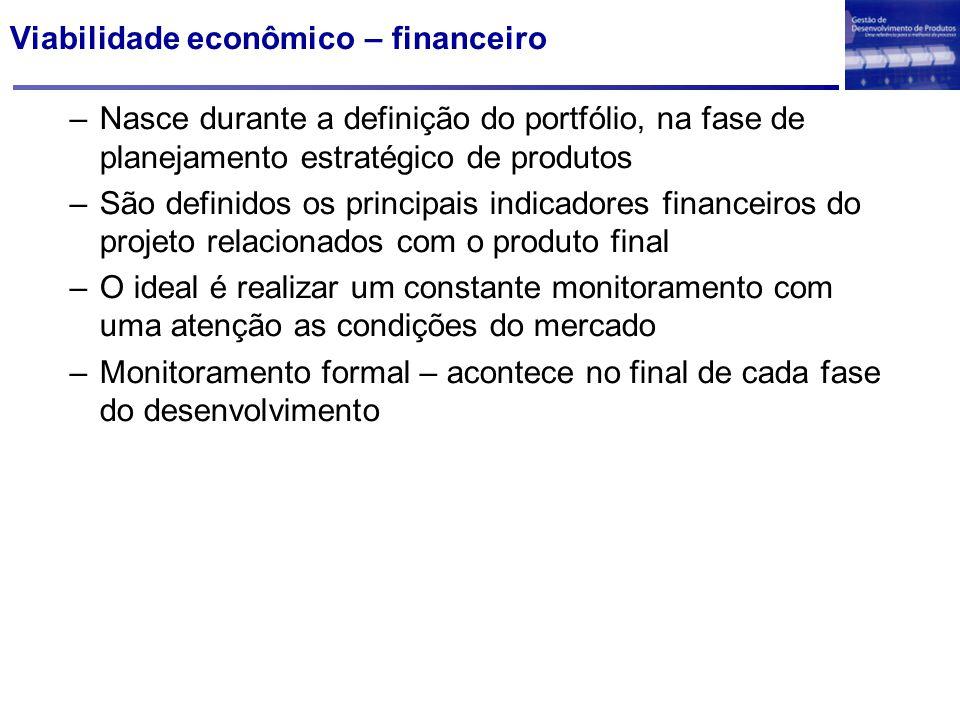 Viabilidade econômico – financeiro –Nasce durante a definição do portfólio, na fase de planejamento estratégico de produtos –São definidos os principa