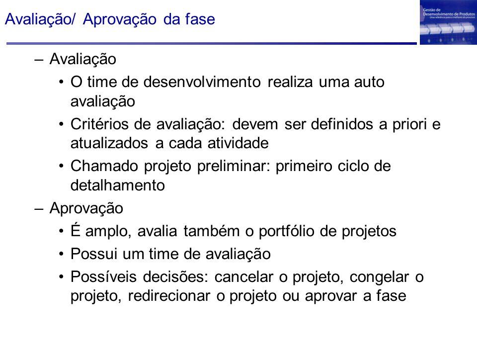 Avaliação/ Aprovação da fase –Avaliação O time de desenvolvimento realiza uma auto avaliação Critérios de avaliação: devem ser definidos a priori e at