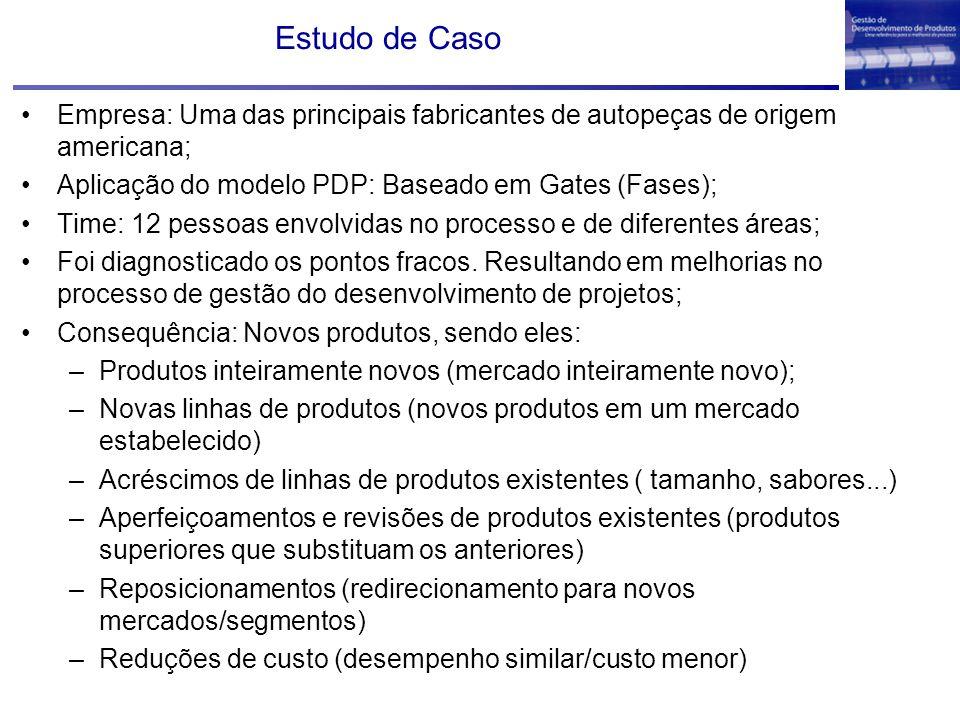 Estudo de Caso Empresa: Uma das principais fabricantes de autopeças de origem americana; Aplicação do modelo PDP: Baseado em Gates (Fases); Time: 12 p