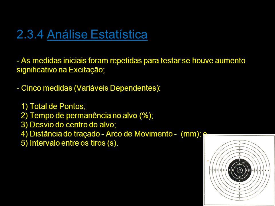 2.3.4 Análise Estatística - As medidas iniciais foram repetidas para testar se houve aumento significativo na Excitação; - Cinco medidas (Variáveis Dependentes): 1) Total de Pontos; 2) Tempo de permanência no alvo (%); 3) Desvio do centro do alvo; 4) Distância do traçado - Arco de Movimento - (mm); e 5) Intervalo entre os tiros (s).