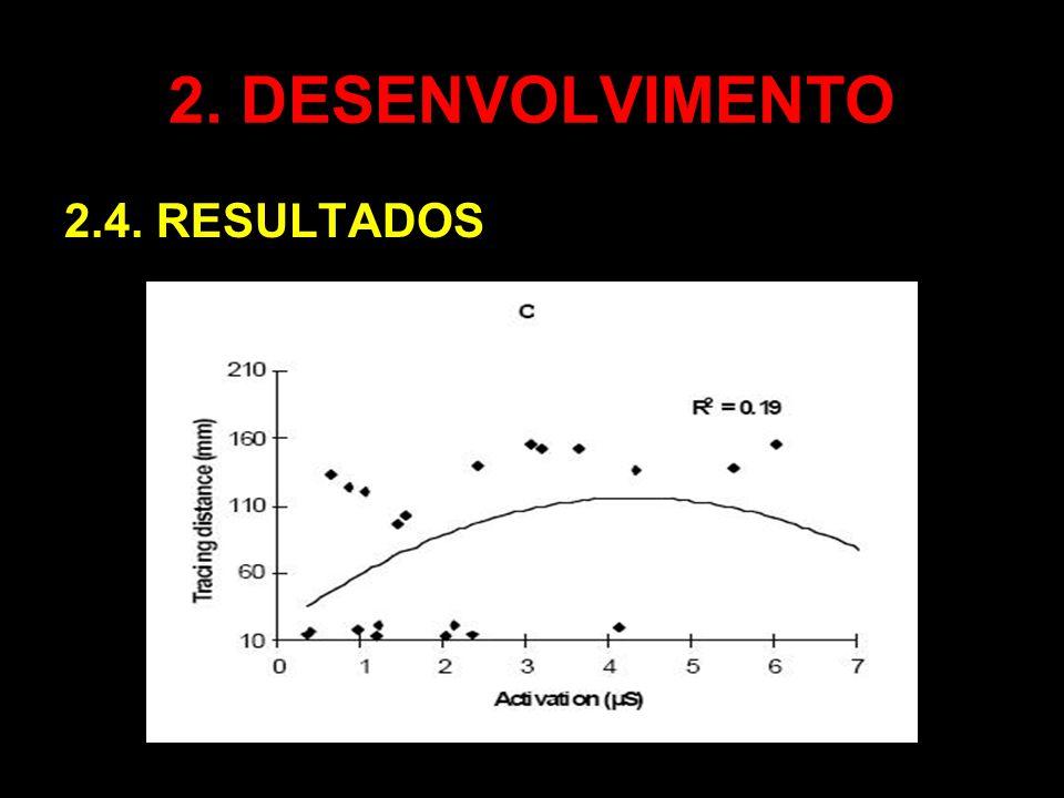 2. DESENVOLVIMENTO 2.4. RESULTADOS