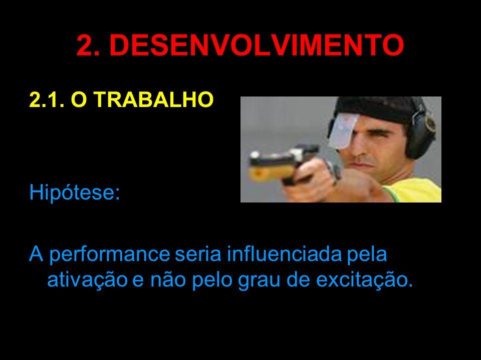 2.DESENVOLVIMENTO 2.2.