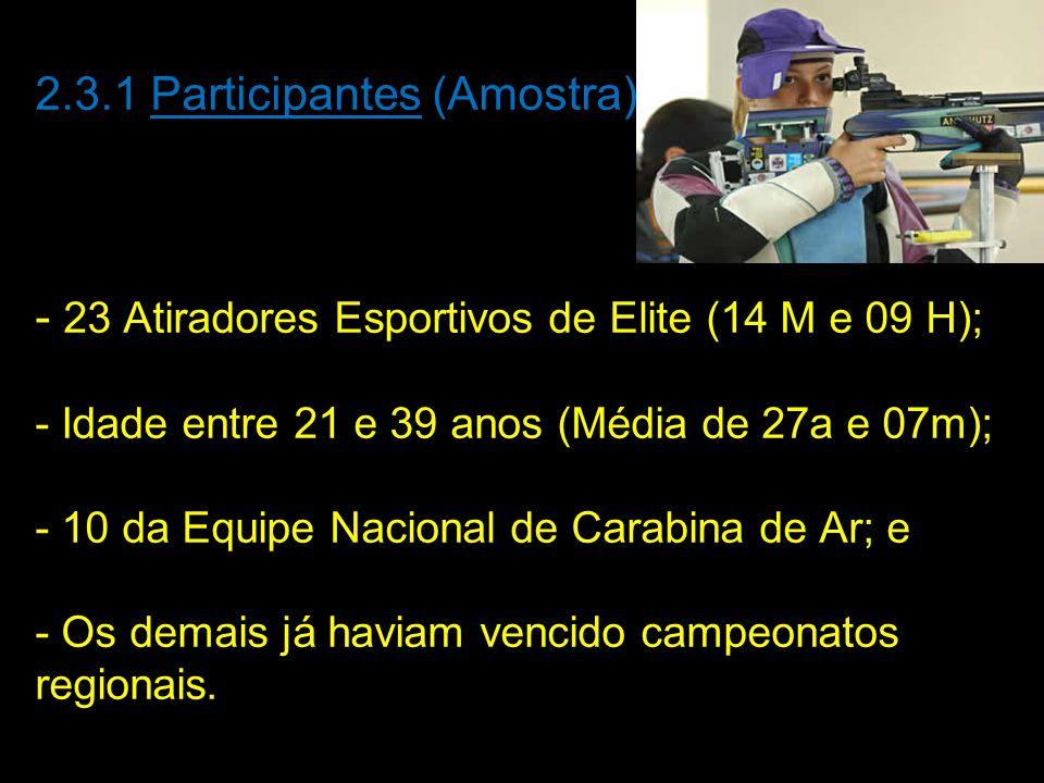2.3.1 Participantes (Amostra) - 23 Atiradores Esportivos de Elite (14 M e 09 H); - Idade entre 21 e 39 anos (Média de 27a e 07m); - 10 da Equipe Nacional de Carabina de Ar; e - Os demais já haviam vencido campeonatos regionais.