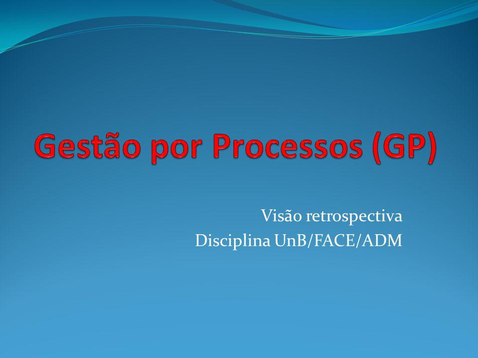 Visão retrospectiva Disciplina UnB/FACE/ADM