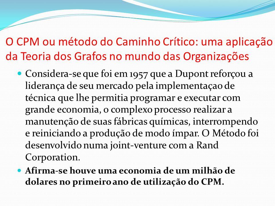 O CPM ou método do Caminho Crítico: uma aplicação da Teoria dos Grafos no mundo das Organizações Considera-se que foi em 1957 que a Dupont reforçou a