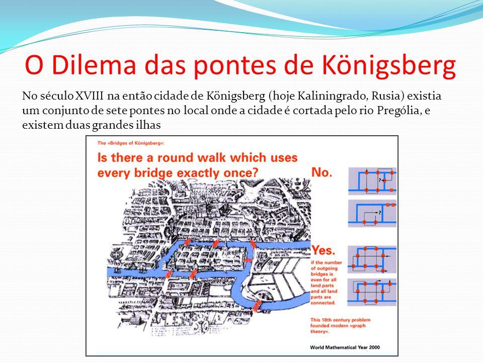 Visão gráfica do dilema das sete pontes Os caminhos ou arestas constituem as atividades que caracterizam o processo de atravessar as pontes desde os vértices que constituem os pontos de origem e destino das pontos que estas são atravessadas.