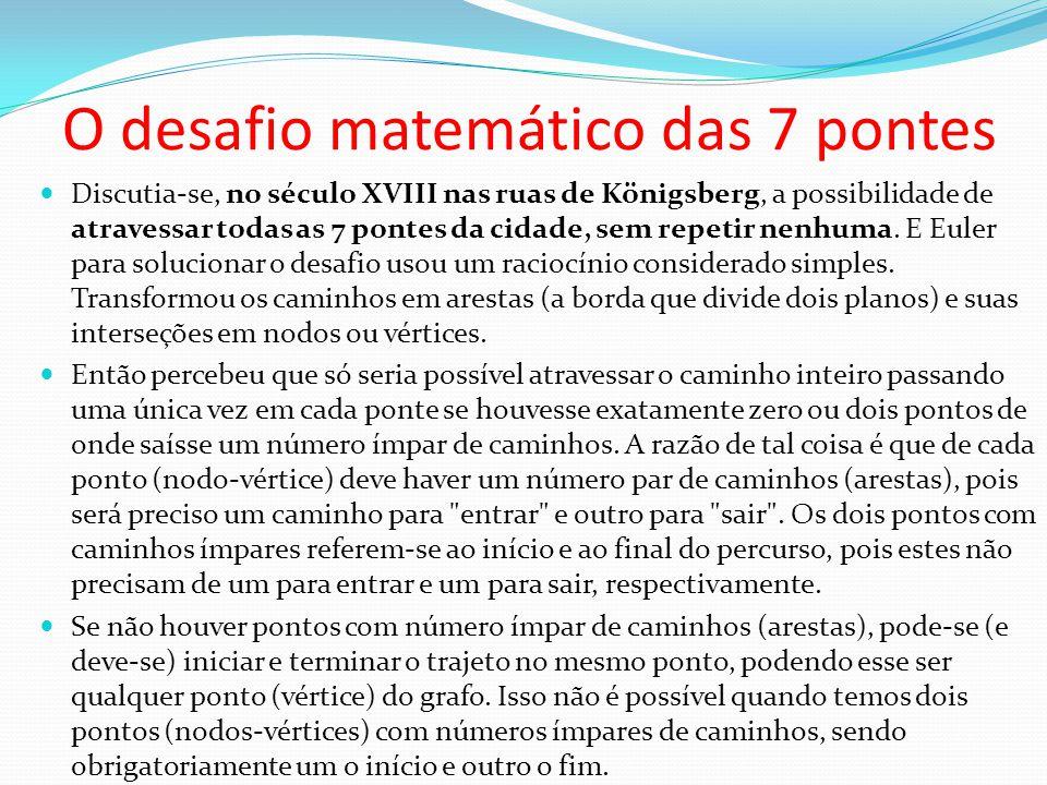Um cubo para contar arestas (caminhos) e nodos (vertices) A teoria dos grafos é um ramo da matemática que estuda as relações entre os objetos de um determinado conjunto.