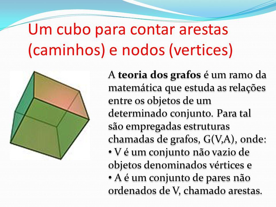 Um cubo para contar arestas (caminhos) e nodos (vertices) A teoria dos grafos é um ramo da matemática que estuda as relações entre os objetos de um de