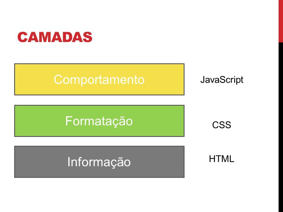 CAMADAS Comportamento Formatação Informação JavaScript CSS HTML