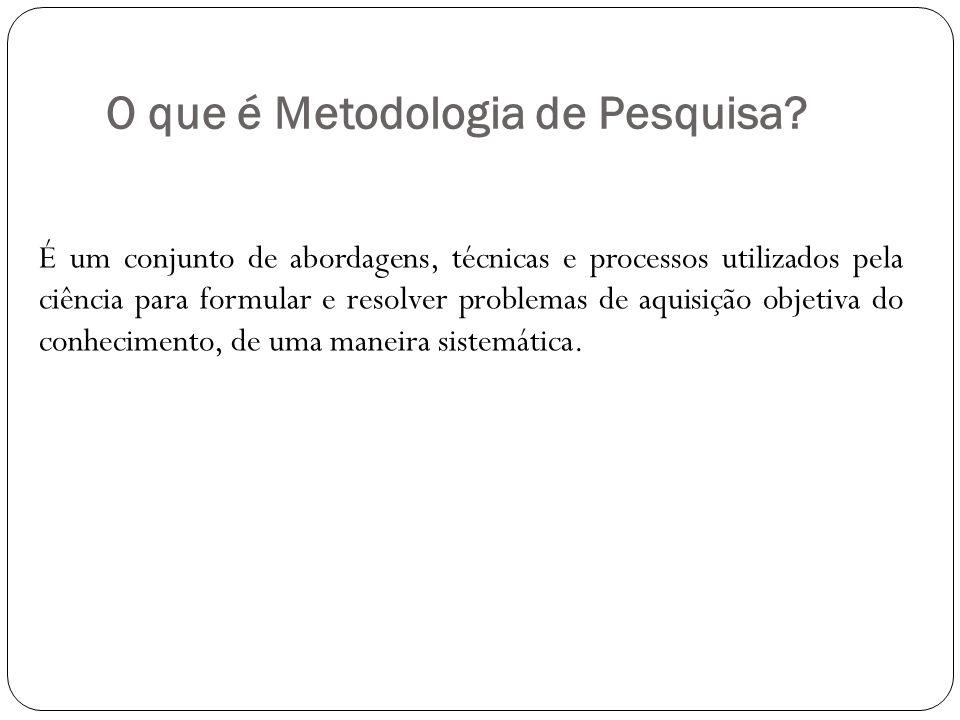 O que é Metodologia de Pesquisa.