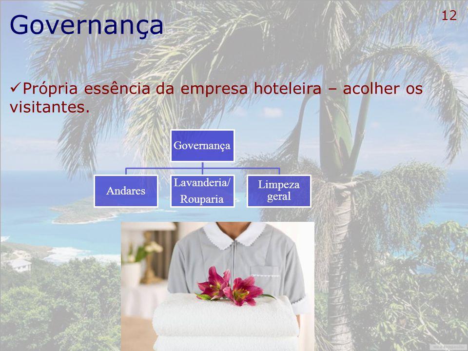 12 Governança Própria essência da empresa hoteleira – acolher os visitantes. Governança Andares Lavanderia/ Rouparia Limpeza geral