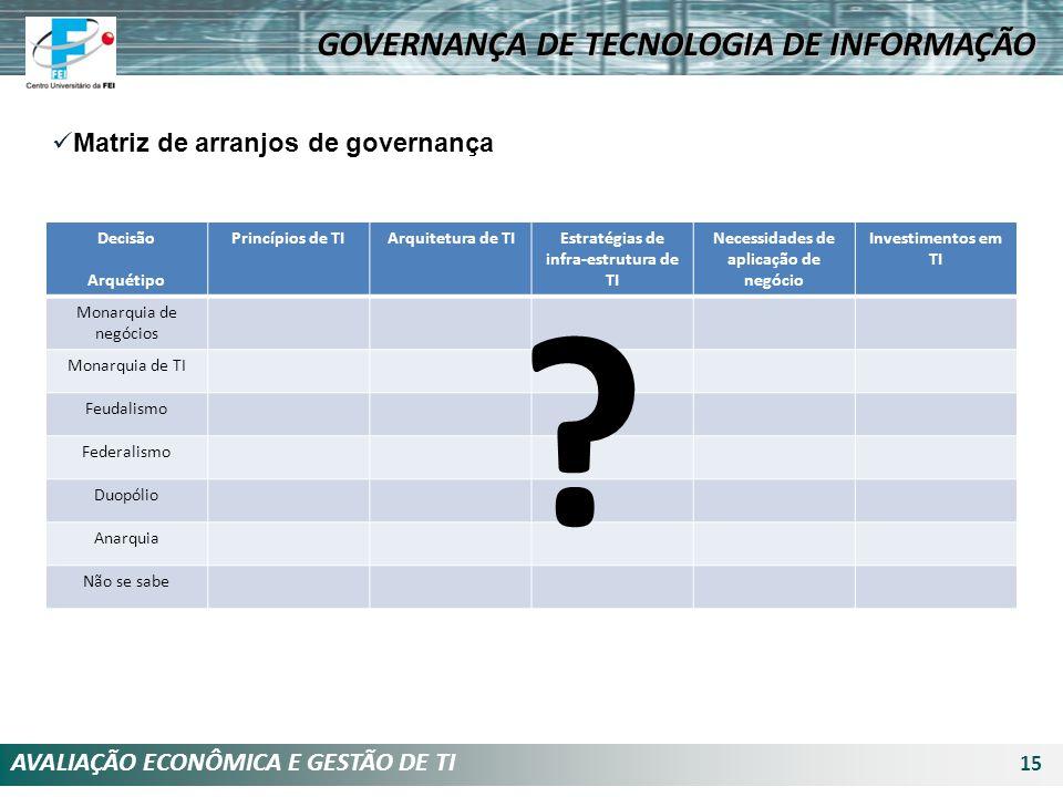 AVALIAÇÃO ECONÔMICA E GESTÃO DE TI 15 Matriz de arranjos de governança Decisão Arquétipo Princípios de TIArquitetura de TIEstratégias de infra-estrutu