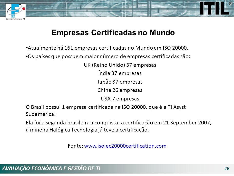 AVALIAÇÃO ECONÔMICA E GESTÃO DE TI 26 Empresas Certificadas no Mundo Atualmente há 161 empresas certificadas no Mundo em ISO 20000. Os países que poss