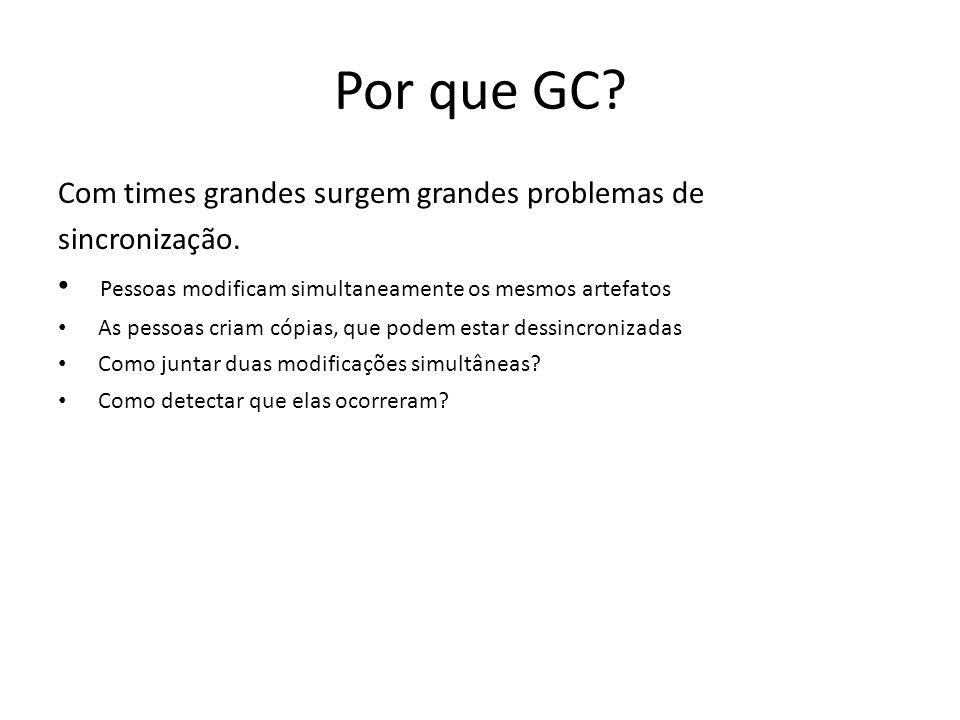 Por que GC? Com times grandes surgem grandes problemas de sincronização. Pessoas modificam simultaneamente os mesmos artefatos As pessoas criam cópias