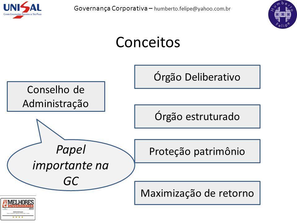 Governança Corporativa – humberto.felipe@yahoo.com.br Conceitos Conselho de Administração Órgão Deliberativo Órgão estruturado Proteção patrimônio Max