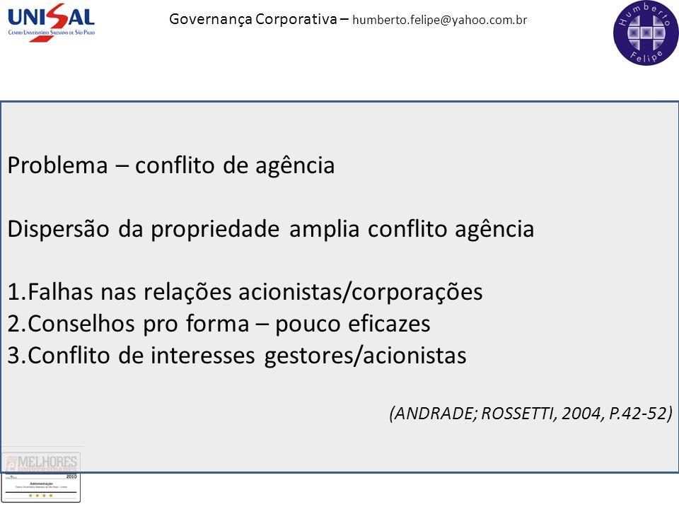 Governança Corporativa – humberto.felipe@yahoo.com.br Problema – conflito de agência Dispersão da propriedade amplia conflito agência 1.Falhas nas rel