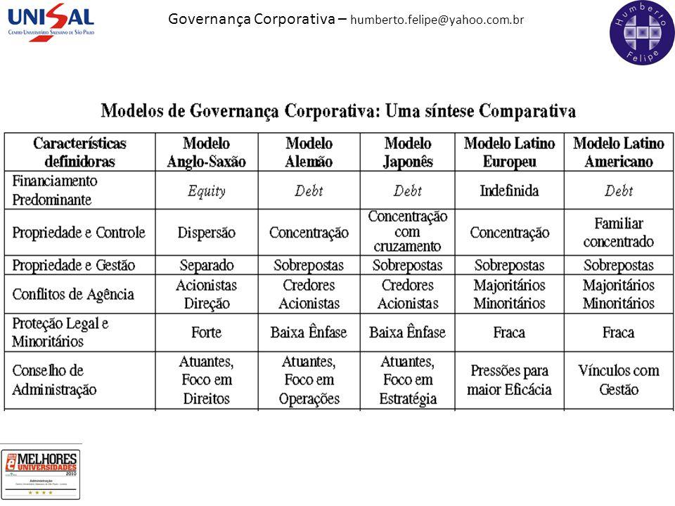 Governança Corporativa – humberto.felipe@yahoo.com.br