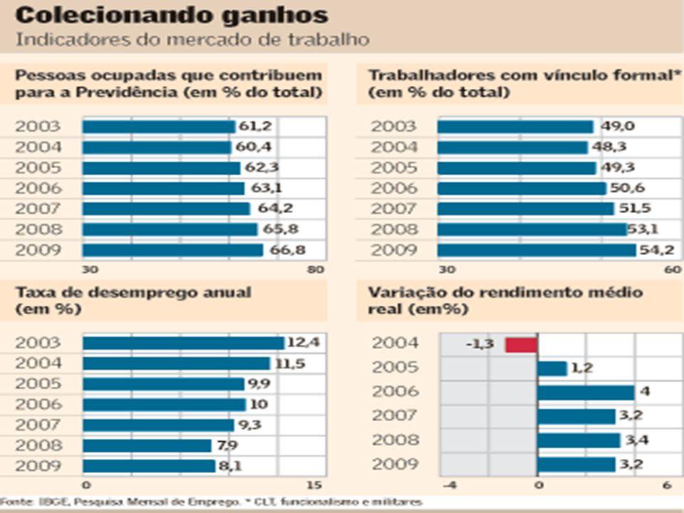 Países com mecanismos menos eficientes de proteção aos acionistas possuem grande número de empresas sob controle familiar ou estatal e, no caso das pr