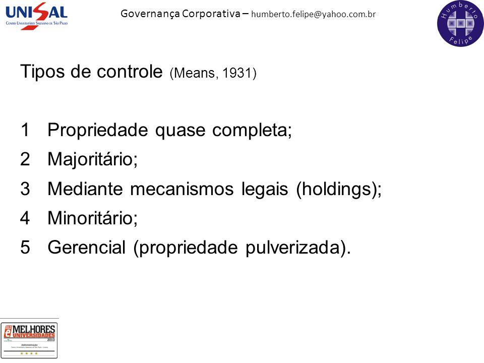 Governança Corporativa – humberto.felipe@yahoo.com.br Tipos de controle (Means, 1931) 1Propriedade quase completa; 2Majoritário; 3Mediante mecanismos