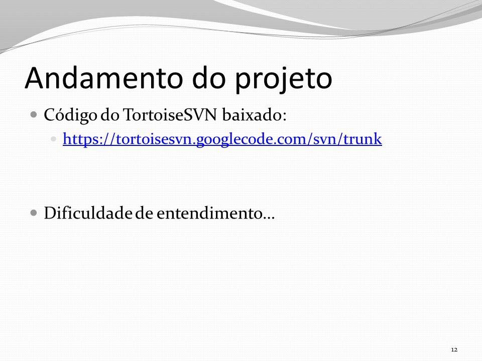 Andamento do projeto Código do TortoiseSVN baixado: https://tortoisesvn.googlecode.com/svn/trunk Dificuldade de entendimento… 12