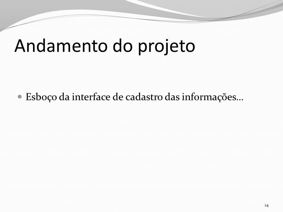 Andamento do projeto Esboço da interface de cadastro das informações… 14