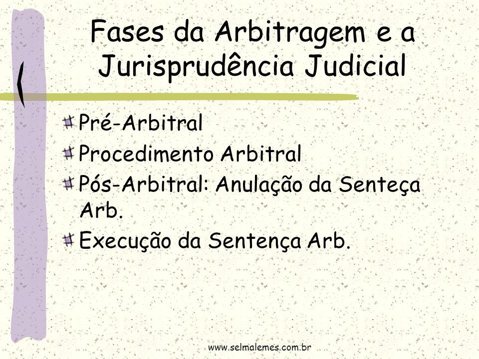 Fases da Arbitragem e a Jurisprudência Judicial Pré-Arbitral Procedimento Arbitral Pós-Arbitral: Anulação da Senteça Arb. Execução da Sentença Arb. ww