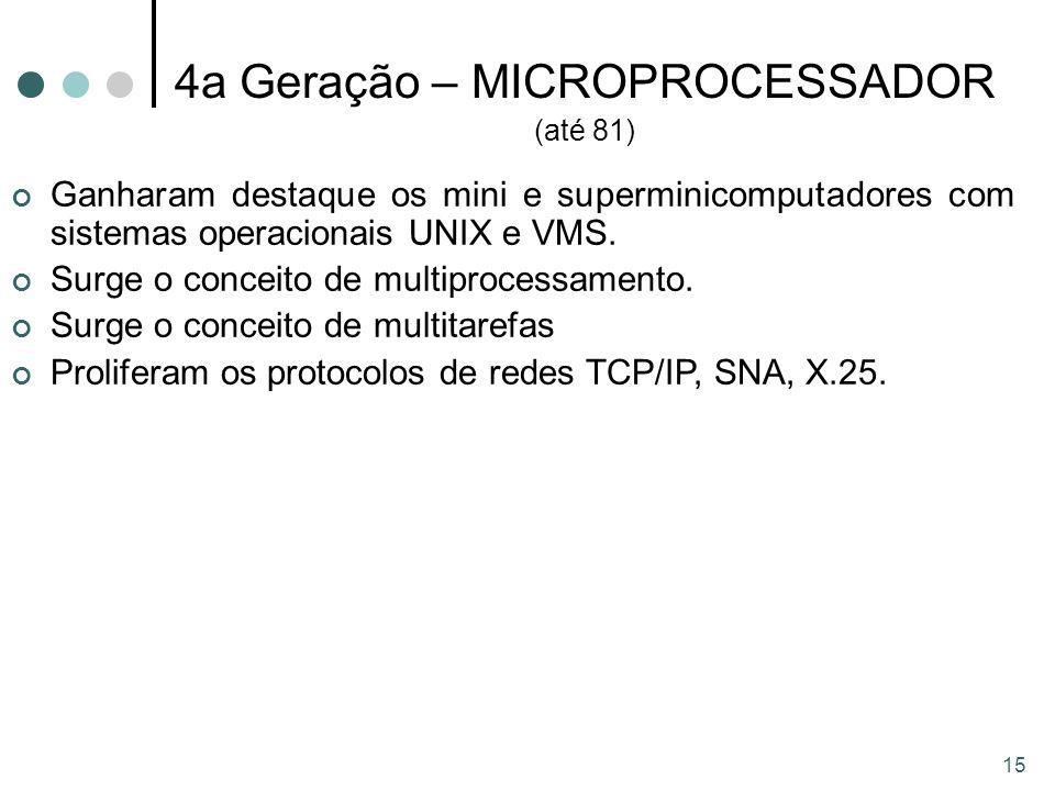 15 4a Geração – MICROPROCESSADOR (até 81) Ganharam destaque os mini e superminicomputadores com sistemas operacionais UNIX e VMS.