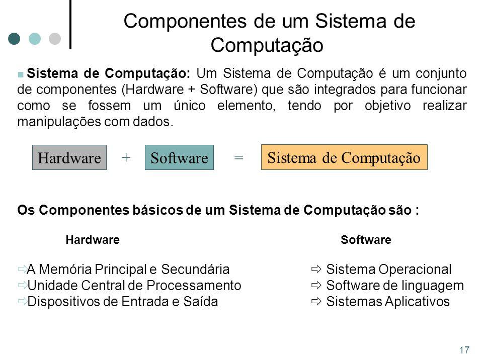 17 Componentes de um Sistema de Computação Sistema de Computação: Um Sistema de Computação é um conjunto de componentes (Hardware + Software) que são integrados para funcionar como se fossem um único elemento, tendo por objetivo realizar manipulações com dados.
