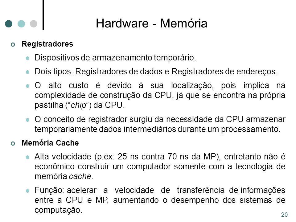 20 Hardware - Memória Registradores Dispositivos de armazenamento temporário.