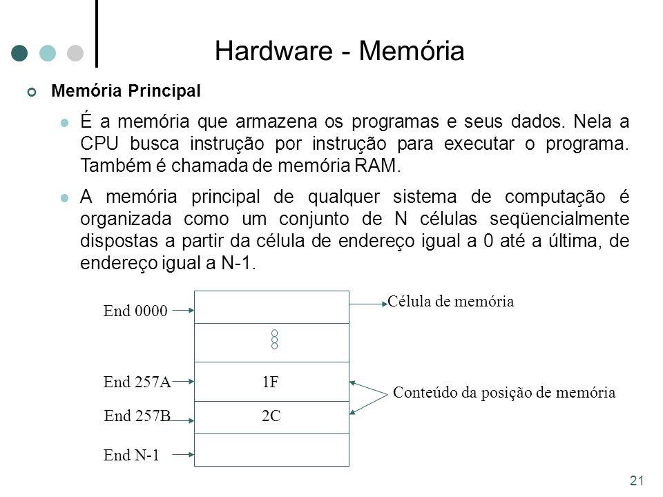 21 Hardware - Memória End 257A End 257B 1F 2C Conteúdo da posição de memória End 0000 End N-1 Célula de memória Memória Principal É a memória que armazena os programas e seus dados.