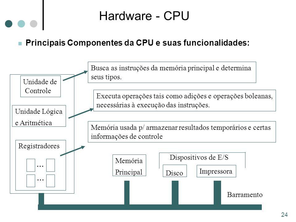 24 Hardware - CPU Unidade de Controle Unidade Lógica e Aritmética Registradores...