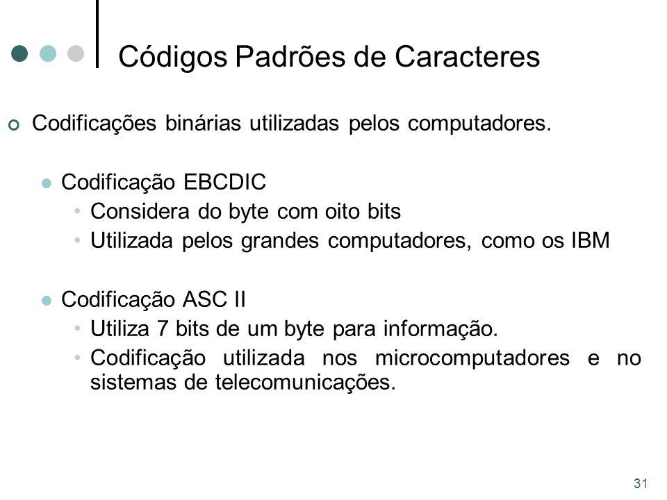31 Códigos Padrões de Caracteres Codificações binárias utilizadas pelos computadores.