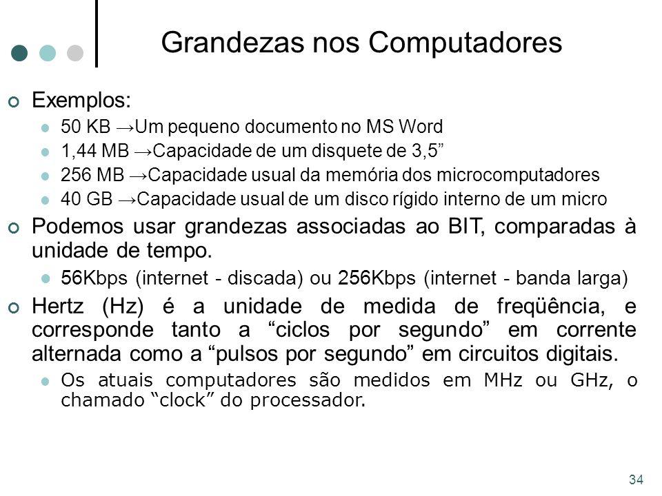34 Grandezas nos Computadores Exemplos: 50 KB →Um pequeno documento no MS Word 1,44 MB →Capacidade de um disquete de 3,5 256 MB →Capacidade usual da memória dos microcomputadores 40 GB →Capacidade usual de um disco rígido interno de um micro Podemos usar grandezas associadas ao BIT, comparadas à unidade de tempo.