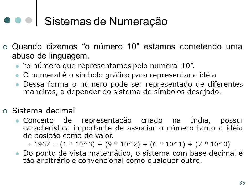35 Sistemas de Numeração Quando dizemos o número 10 estamos cometendo uma abuso de linguagem.
