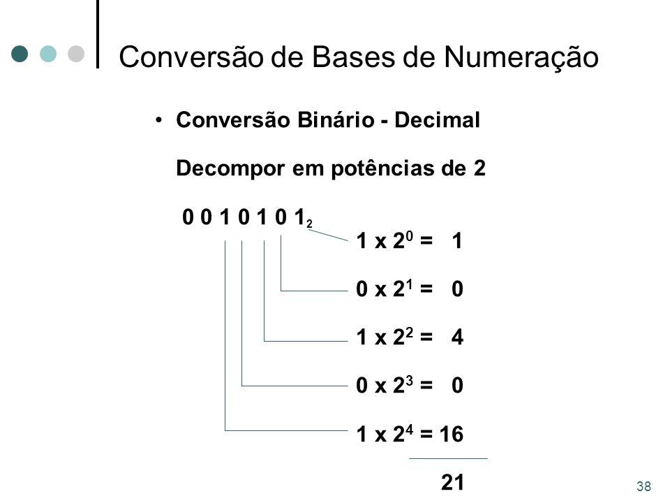 38 Conversão de Bases de Numeração Conversão Binário - Decimal Decompor em potências de 2 0 0 1 0 1 0 1 2 1 x 2 0 = 1 0 x 2 1 = 0 1 x 2 2 = 4 0 x 2 3 = 0 1 x 2 4 = 16 21