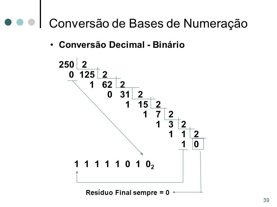 39 Conversão de Bases de Numeração Conversão Decimal - Binário 250 2 0 125 2 1 62 2 0 31 2 1 15 2 1 7 2 1 3 2 1 1 2 1 0 1 1 1 1 1 0 1 0 2 Resíduo Final sempre = 0