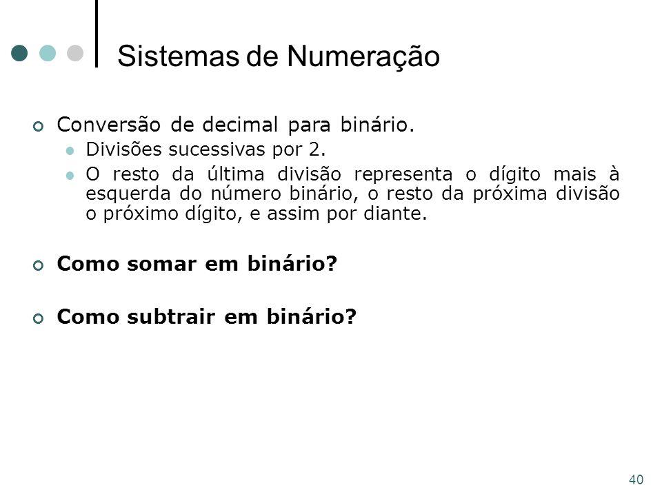 40 Conversão de decimal para binário.Divisões sucessivas por 2.