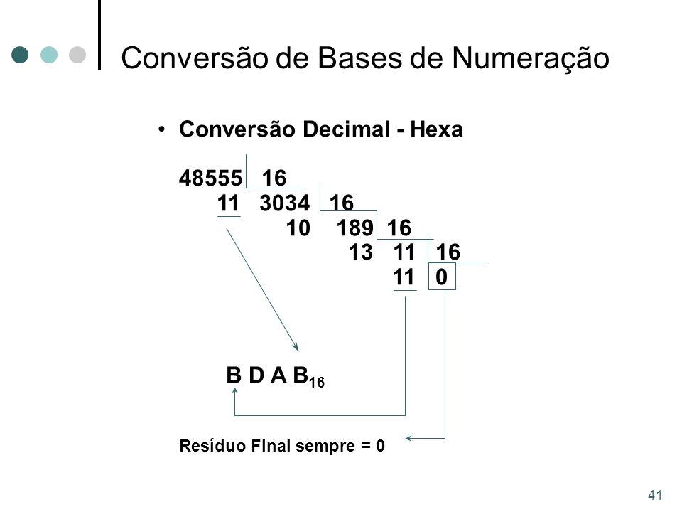 41 Conversão Decimal - Hexa 48555 16 11 3034 16 10 189 16 13 11 16 11 0 B D A B 16 Resíduo Final sempre = 0 Conversão de Bases de Numeração