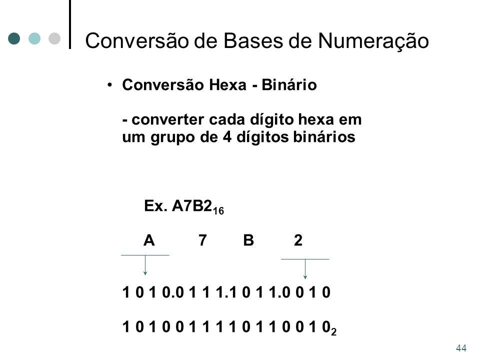 44 Conversão de Bases de Numeração Conversão Hexa - Binário - converter cada dígito hexa em um grupo de 4 dígitos binários Ex.