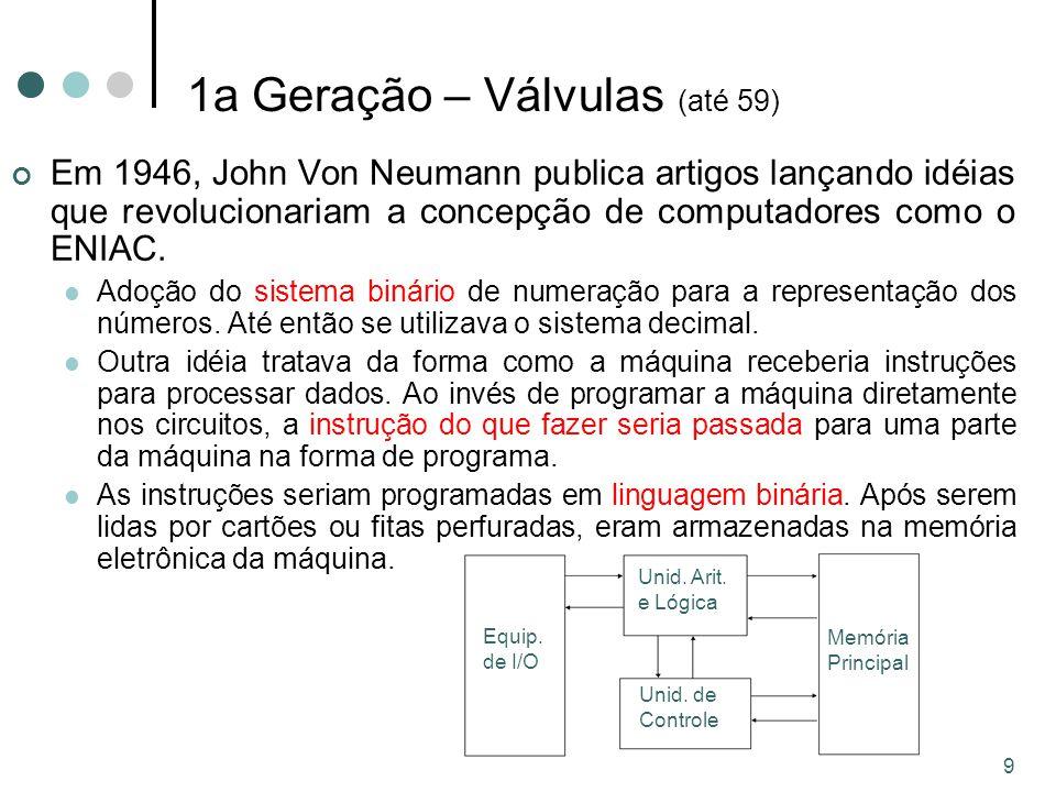 9 1a Geração – Válvulas (até 59) Em 1946, John Von Neumann publica artigos lançando idéias que revolucionariam a concepção de computadores como o ENIAC.
