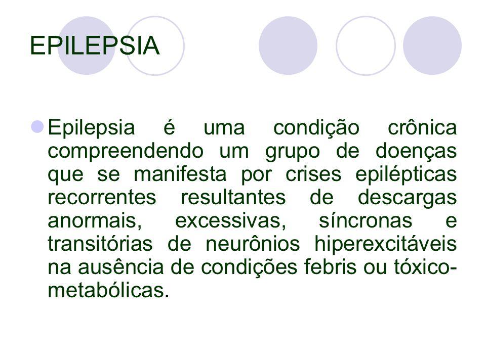 EPILEPSIA Epilepsia é uma condição crônica compreendendo um grupo de doenças que se manifesta por crises epilépticas recorrentes resultantes de descargas anormais, excessivas, síncronas e transitórias de neurônios hiperexcitáveis na ausência de condições febris ou tóxico- metabólicas.