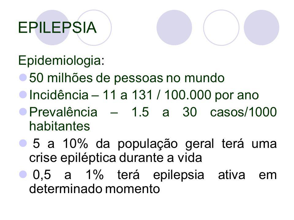 EPILEPSIA Epidemiologia: 50 milhões de pessoas no mundo Incidência – 11 a 131 / 100.000 por ano Prevalência – 1.5 a 30 casos/1000 habitantes 5 a 10% da população geral terá uma crise epiléptica durante a vida 0,5 a 1% terá epilepsia ativa em determinado momento